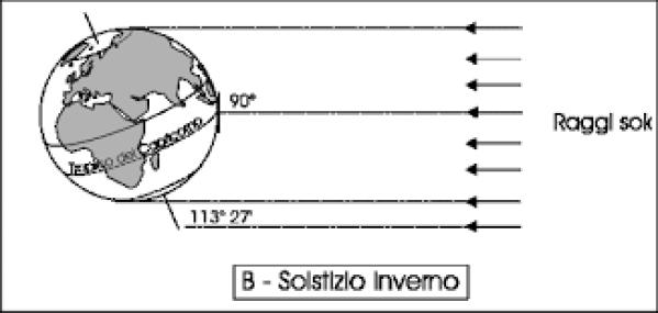 solstizio_inverno