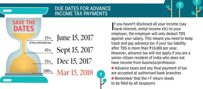 Due dates for Advance Income Tax payments - Maximize Annual Income and Lifetime Earnings