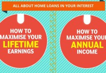 Maximize Annual Income and Lifetime Earnings