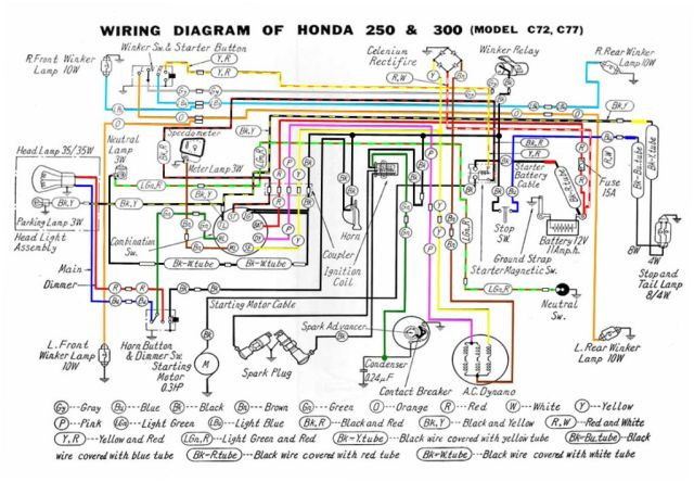honda ca77 wiring diagram - wiring diagram tuck-colab -  tuck-colab.pennyapp.it  pennyapp.it