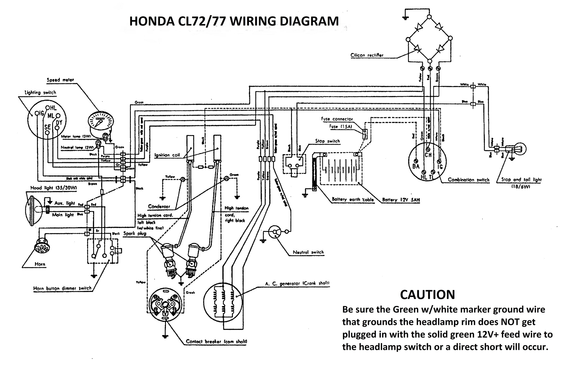 Cl77 Honda Engine