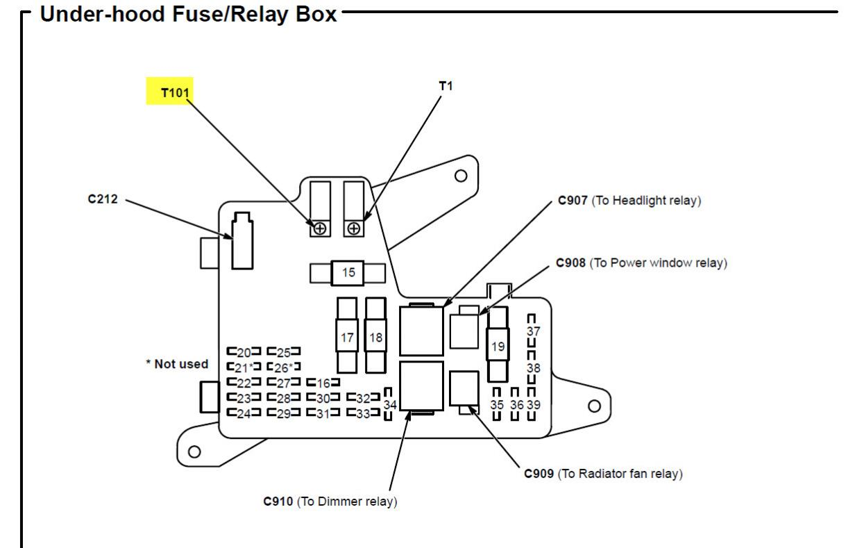 Suzuki Swift Fuse Box