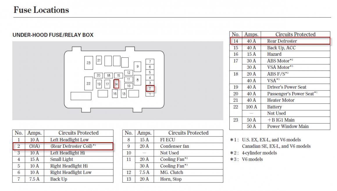 92 Honda Accord Fuse Box Diagram