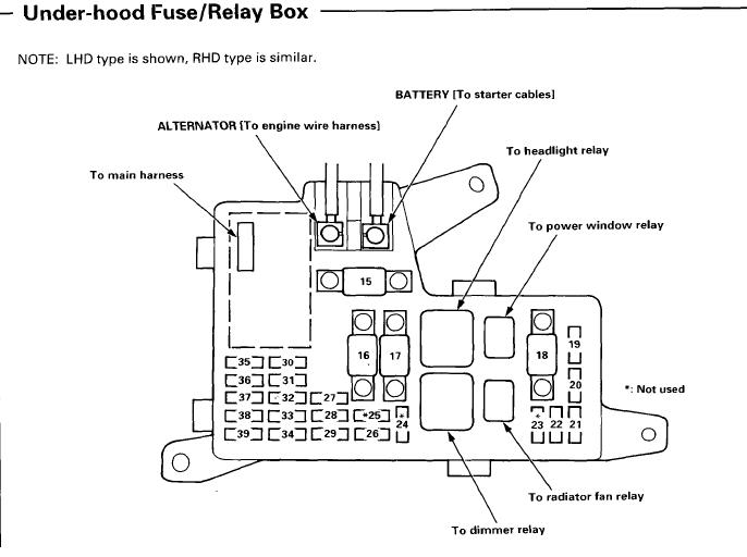 Fuse Box For Honda Accord 1995 : Honda accord interior fuse box diagram
