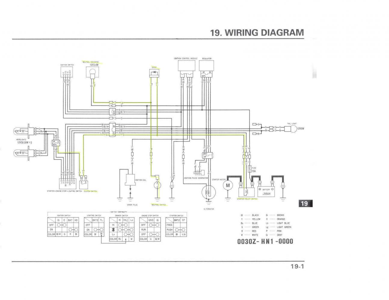 Wiring Diagram For 2001 400ex - Diagram Schematic Ideas on