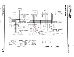 1984 Honda ATC200ES Big Red project!  Page 2  Honda ATV