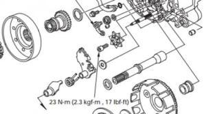 Newbie! Shifting problems  Honda ATV Forum