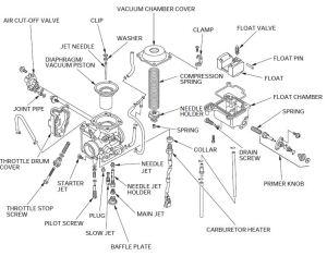 Honda Rancher 350 Carb Diagram  Wiring Diagram Pictures