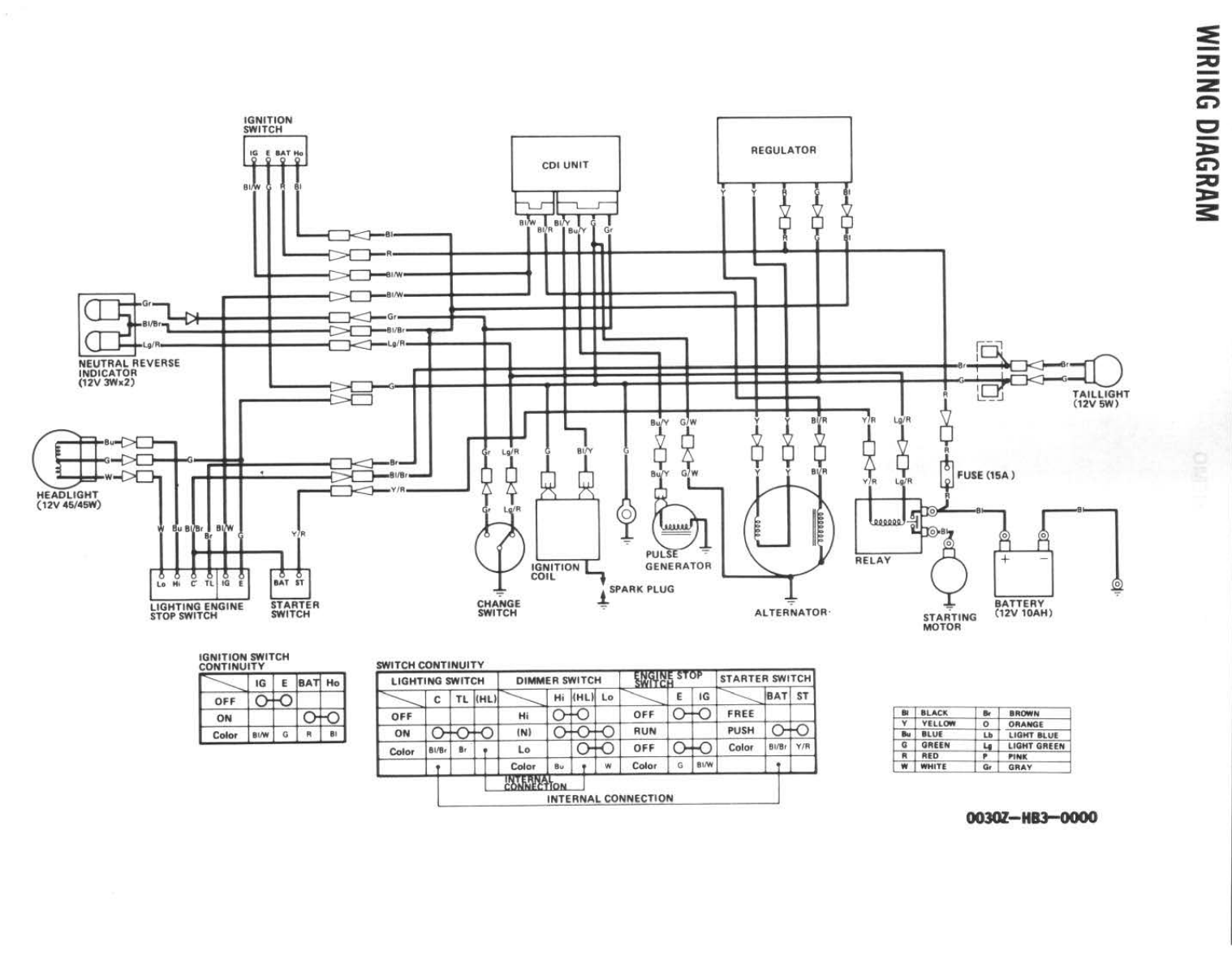 Sr20de Engine Harness Diagram