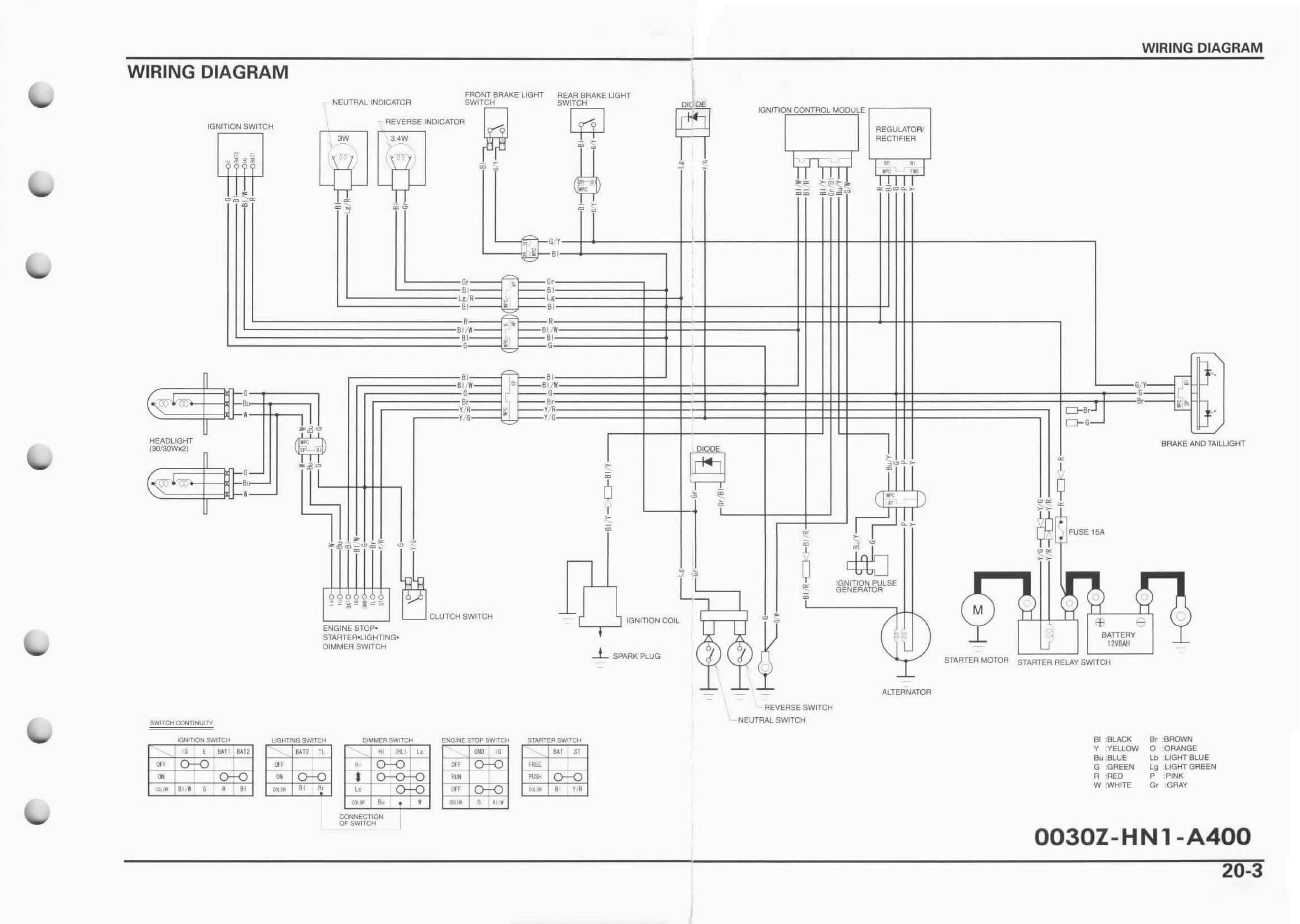 Arctic Cat Prowler Wiring Diagram Diagram Wiring Diagram