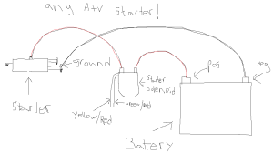how to wire your starter's and battery  Honda ATV Forum