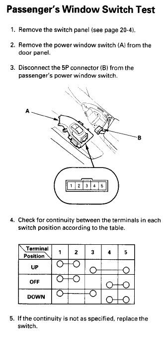 2001 honda civic window electrical wiring saturn sc1 fuse