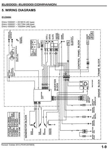 atlas copco generator wiring diagram wiring diagram for honda generator wiring diagrams  wiring diagram for honda generator