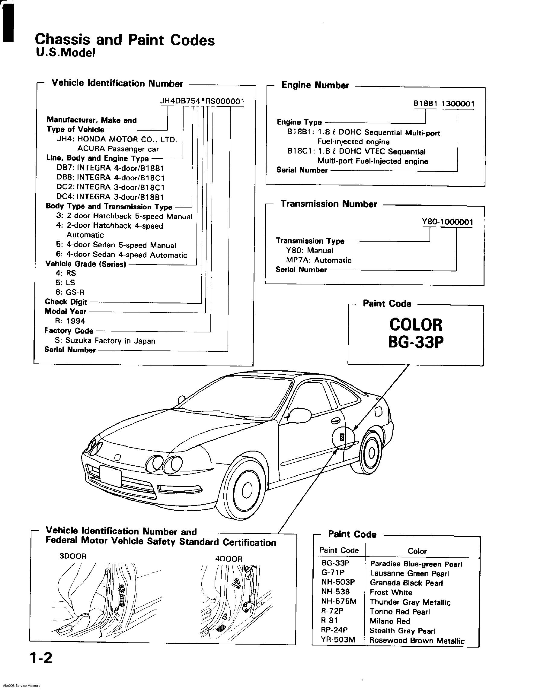 Acura Integra Service Manual Download Free Software