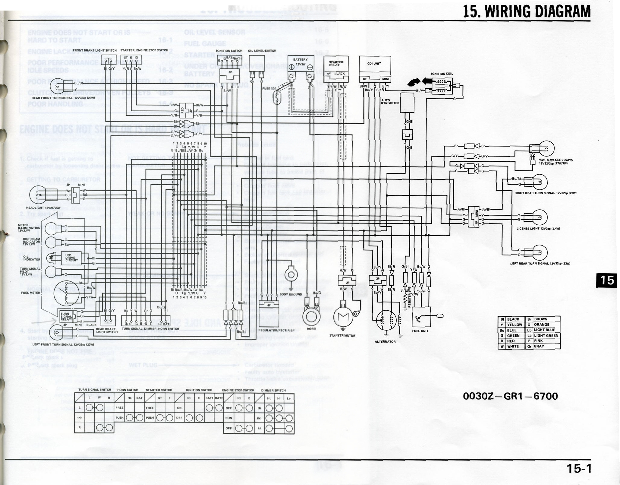 Honda Elite Wiring Diagram