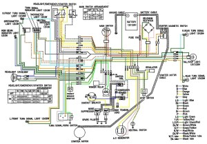 CB450 Color wiring diagram (now corrected)
