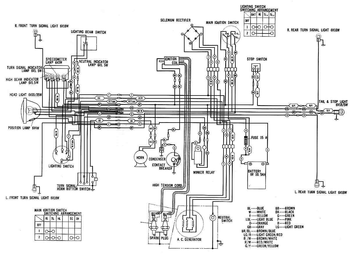 Diagram Fl 70 Wiring Diagram Full Version Hd Quality Wiring Diagram Kpwiring2g Videomind It