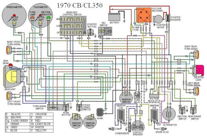 easy motorcycle wiring diagram easy image wiring simple bobber wiring diagram wiring diagram on easy motorcycle wiring diagram