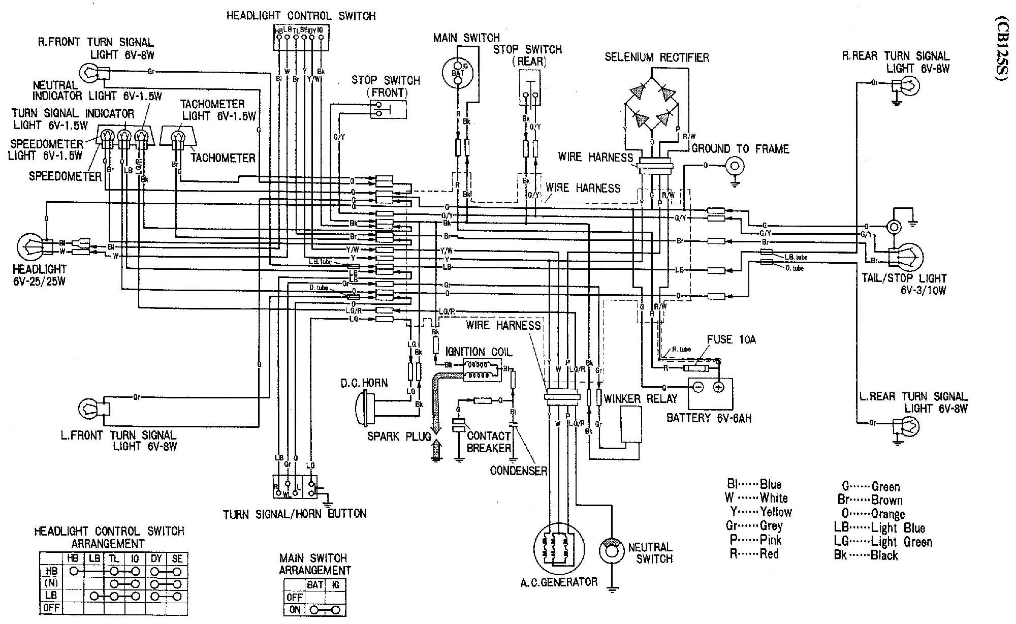 Honda Cl77 Wiring Diagram