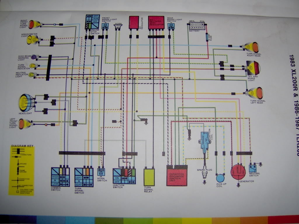 Magnificent Honda Cb100 Wiring Diagram Basic Electronics Wiring Diagram Wiring Database Gramgelartorg