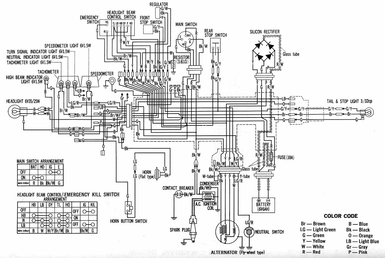 [DIAGRAM] Suzuki Drz400 Wiring Diagram FULL Version HD