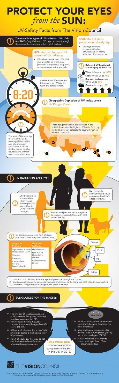 TVC_UV_Infographic_1000px