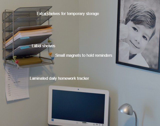 Don't forget the hanging organizer for papers
