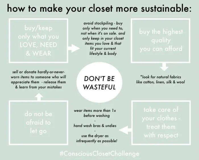 how-to-make-a-closet-more-sustainable-infographic