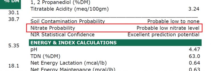 Nitrate Probablity