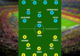 HOT!: Davido's DMW F.C VS Wizkid's Star Boy F.C – See First Eleven, Which Has The Deadlier Squad?