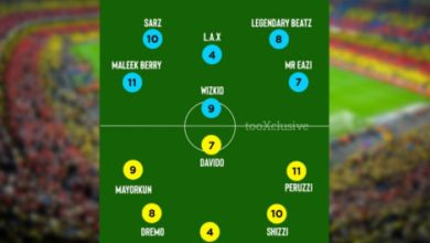 Photo of HOT!: Davido's DMW F.C VS Wizkid's Star Boy F.C – See First Eleven, Which Has The Deadlier Squad?