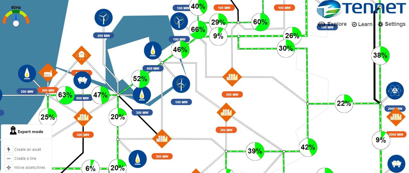 Power Flow Simulator met een gedeelte van het Nederlandse koppelnet, zie verderop