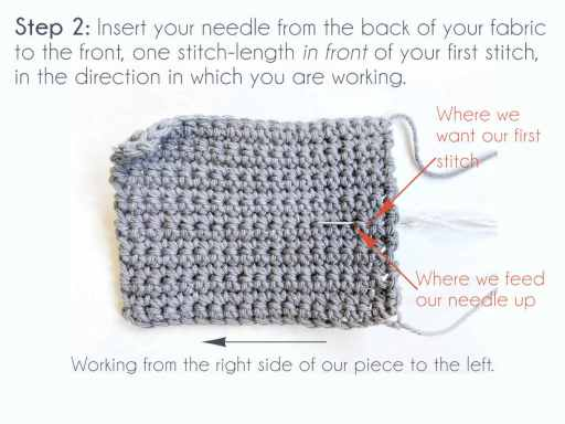 Step 2: Insert your needle from the back of your fabric to the front, one stitch-length in front of your first stitch in the direction in which you are working.