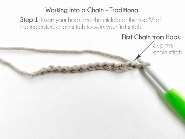 """Step 1: Insert your hook into the middle of the top 'V' of the indicated chain stitch to work your first stitch.""  An arrow points to the first chain from the hook and notes to skip that stitch, a small orange circle shows the space in the middle of the top 'V' of the second chain from the hook."