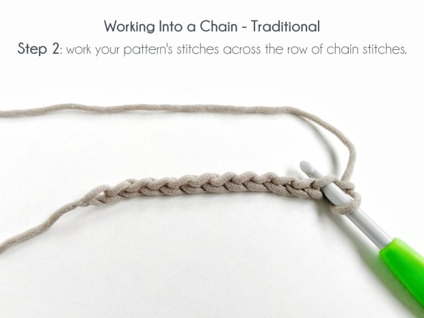 """Step 2: Work your pattern's stitches across the row of chain stitches."