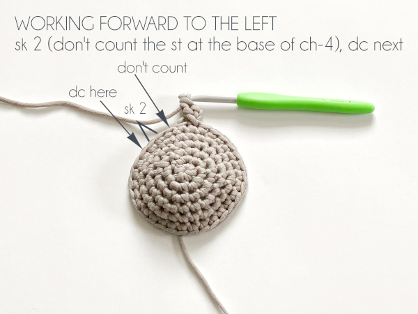 "A half-finished pattern shows the first kiss stitch of Round 7 completed, ready to start the second kiss stitch. Text at the top of the photo reads: ""WORKING FORWARD TO THE LEFT, sk 2 (don't count the st at the base of ch-4), dc next."" The first of two arrows points to the stitch at the base of the chain 4 and is labeled with text that reads: ""don't count."" Two lines connected in an angled 'V' indicate the two stitches after the uncounted stitch at the base of the chain-4 and is labeled with text that reads: ""sk 2."" The last arrow points to the stitch that comes after the two skipped stitches and is labeled with text that reads: ""dc here."""