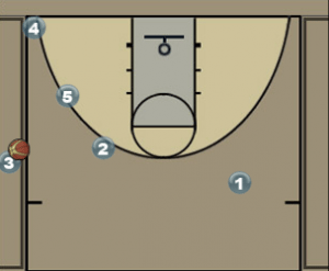 last second play diagram