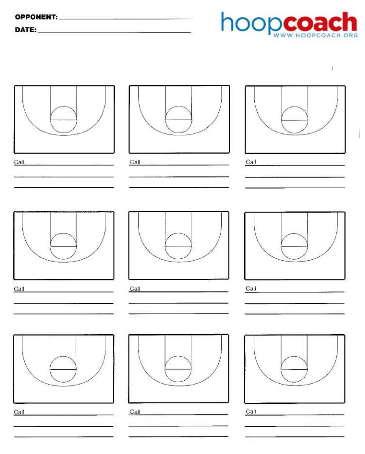 Nine Court Basketball Court Diagram – Hoop Coach