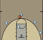 Back to Back Stagger Screen Play Diagram