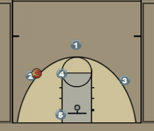 Back Door Quick Hitter out of a 1-3-1 Diagram