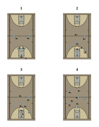 1-2-2 Soft - Full Court Zone Press Diagram
