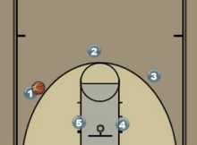 Double Flare and Post Diagram