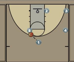 Pinch Flex Diagram