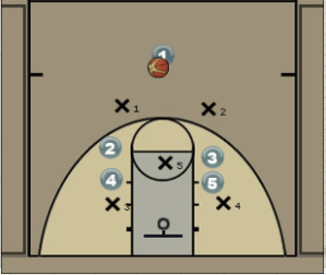 Stack High Zone Quick Hitter Diagram