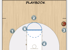 sideline play