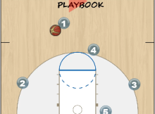 Dribble Entry Play