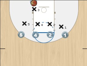 baseline out of bounds play diagrams