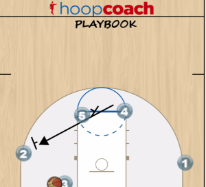 man baseline out of bounds