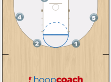zone baseline out of bounds play animation