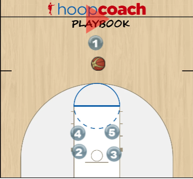 Pick and Roll with Stagger Screen Option Animation